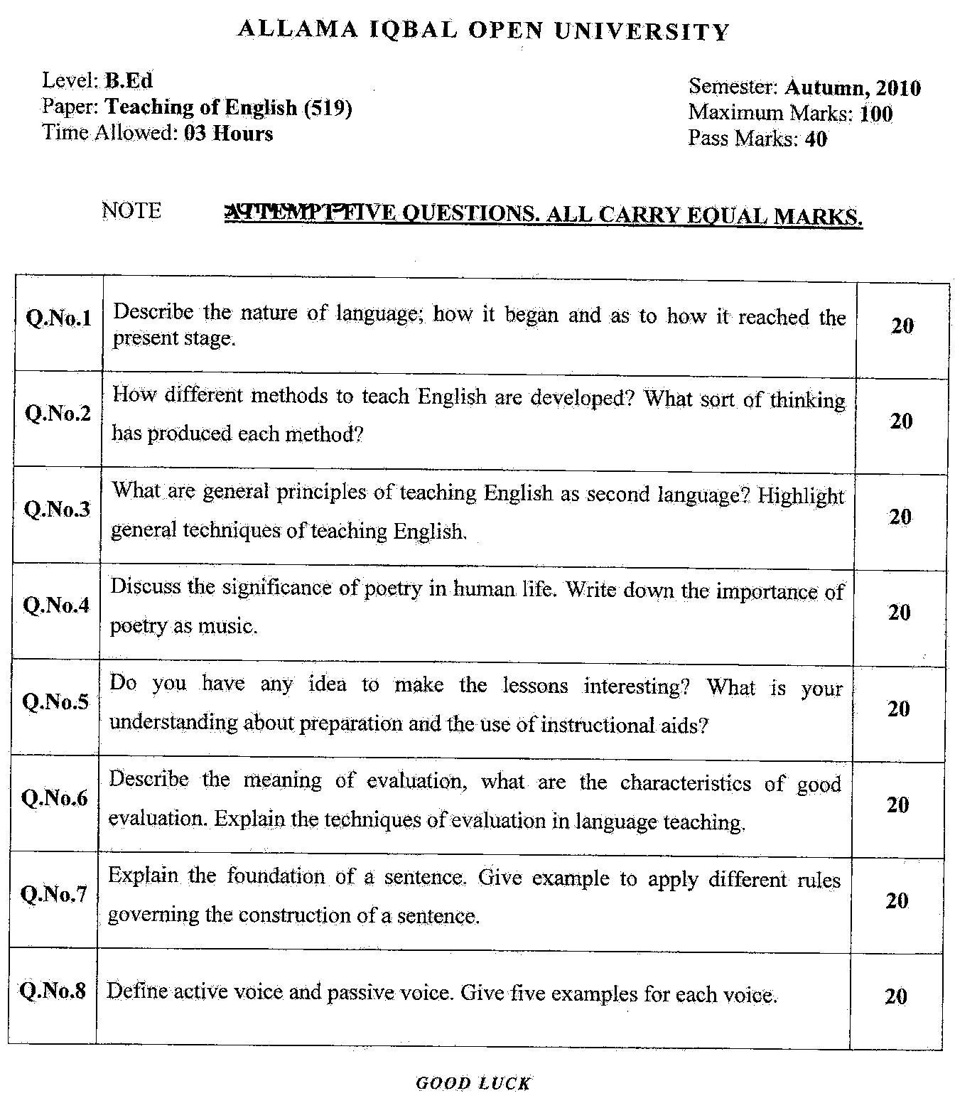aiou bed teaching of english paper AIOU B.Ed Teaching of English Code 519 Past Paper 2010
