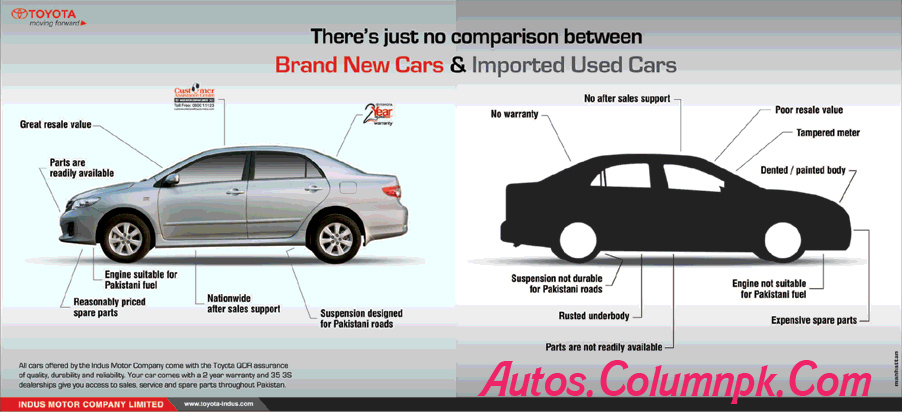 difference between Locally new cars and imported cars