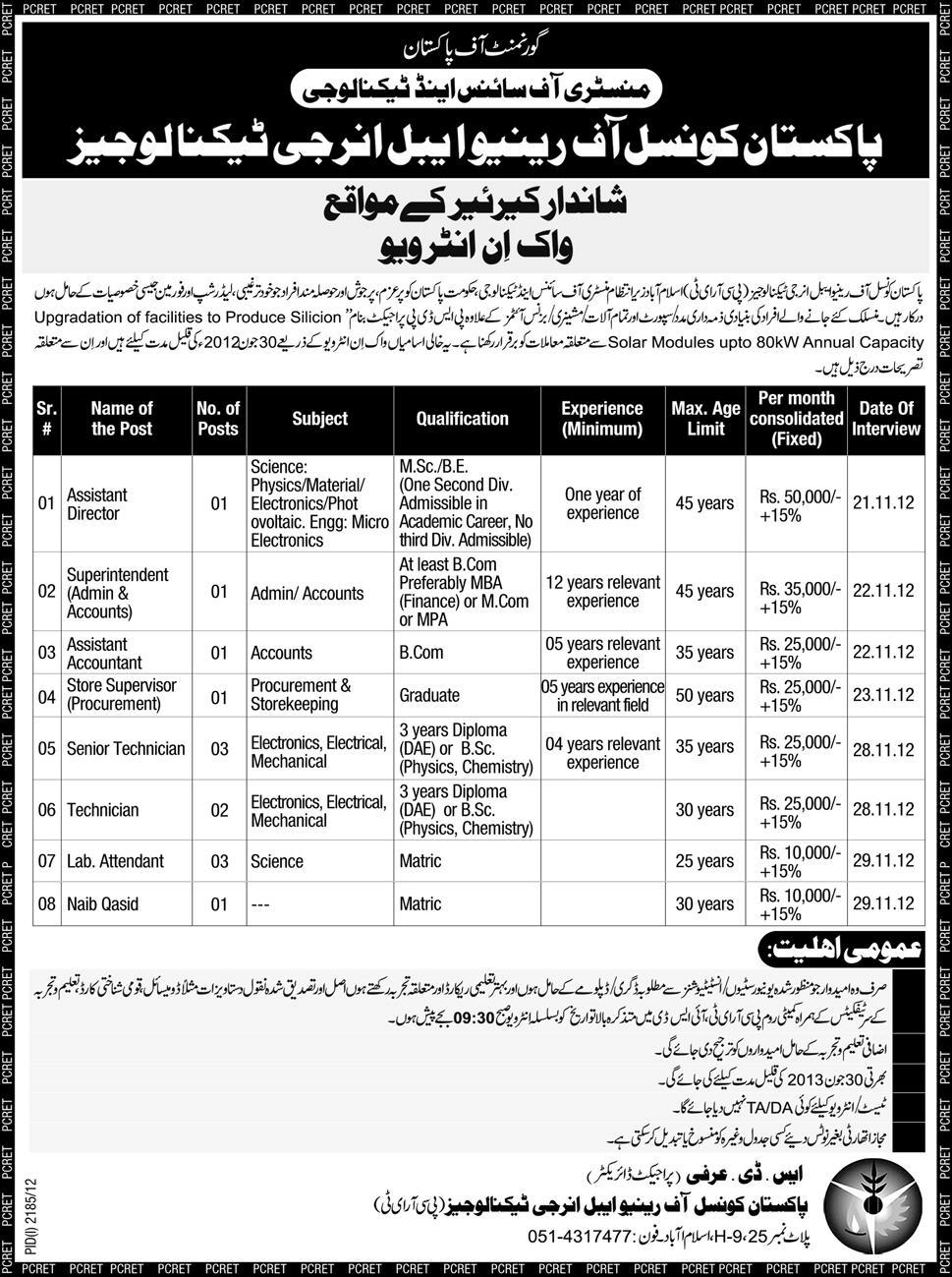 jobs in islamabad Jobs in Ministry of Science & Technology