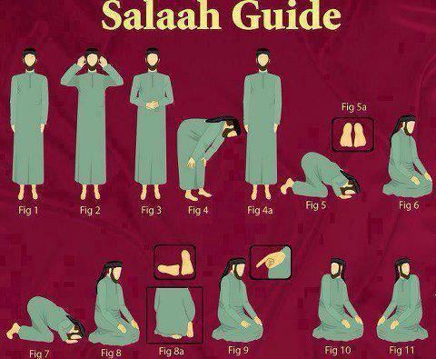 namaz men Difference Between Men and Women Salah (Namaz) with Hadith Reference