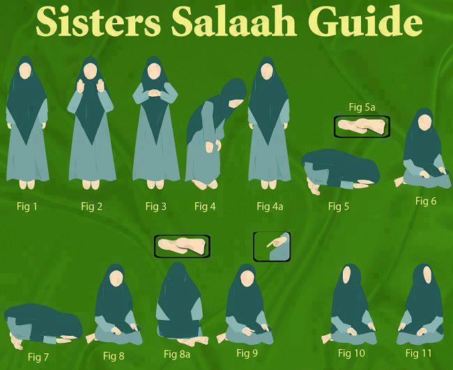 namaz Difference Between Men and Women Salah (Namaz) with Hadith Reference