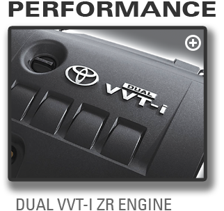 performance 1 2013 Toyota GLi & GLi Automatic Price in Pakistan