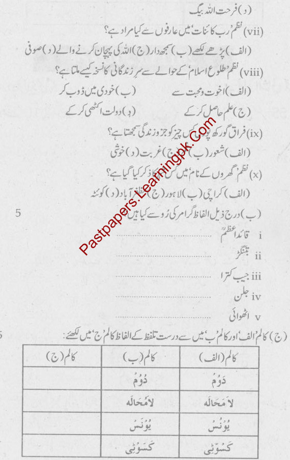 gujranwala board 10th class urdu past paper3 Gujranwala Board 10th Class Urdu Past Paper, Old Paper, Guess Paper