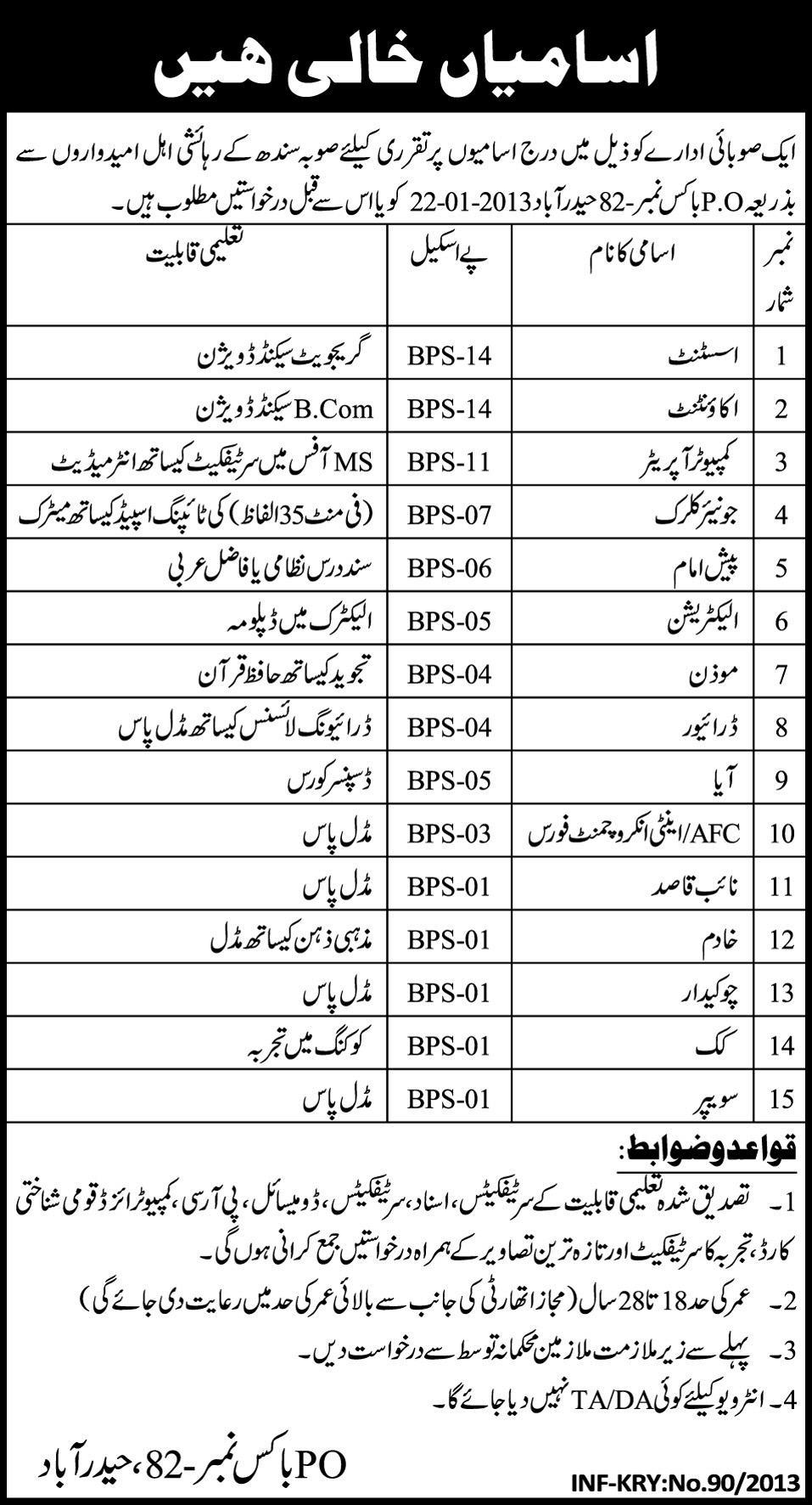 hyderabad based sindh government jobs Jobs in Hyderabad Based Sindh Government Organization