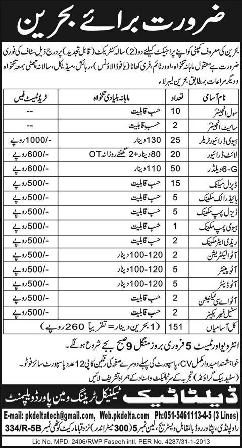 jobs in bahrain Civil Engineer, Drivers, Mechanic, Electrician Jobs in Bahrain