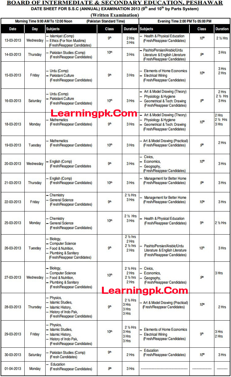 peshawar board 9th 10th class date sheet Peshawar Board 9th Class Date Sheet 2013 Announced