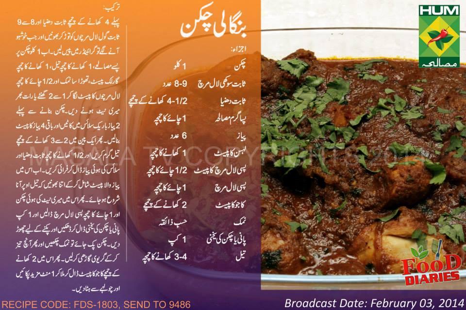 Red Chilli Chicken Recipe In Urdu