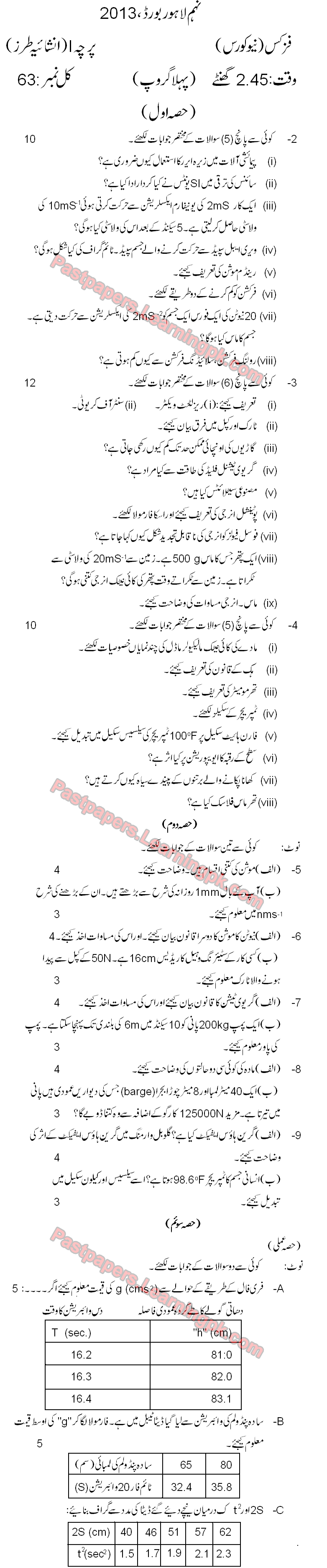Lahore Board 2013 9th Class Physics Past Paper 5 Year Old Guess